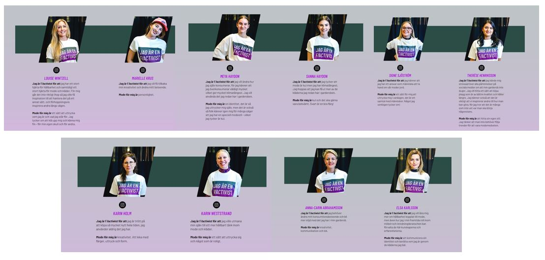 F/activisterna är utvalda – här är de!