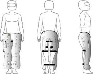 Skiss på airbagjeans